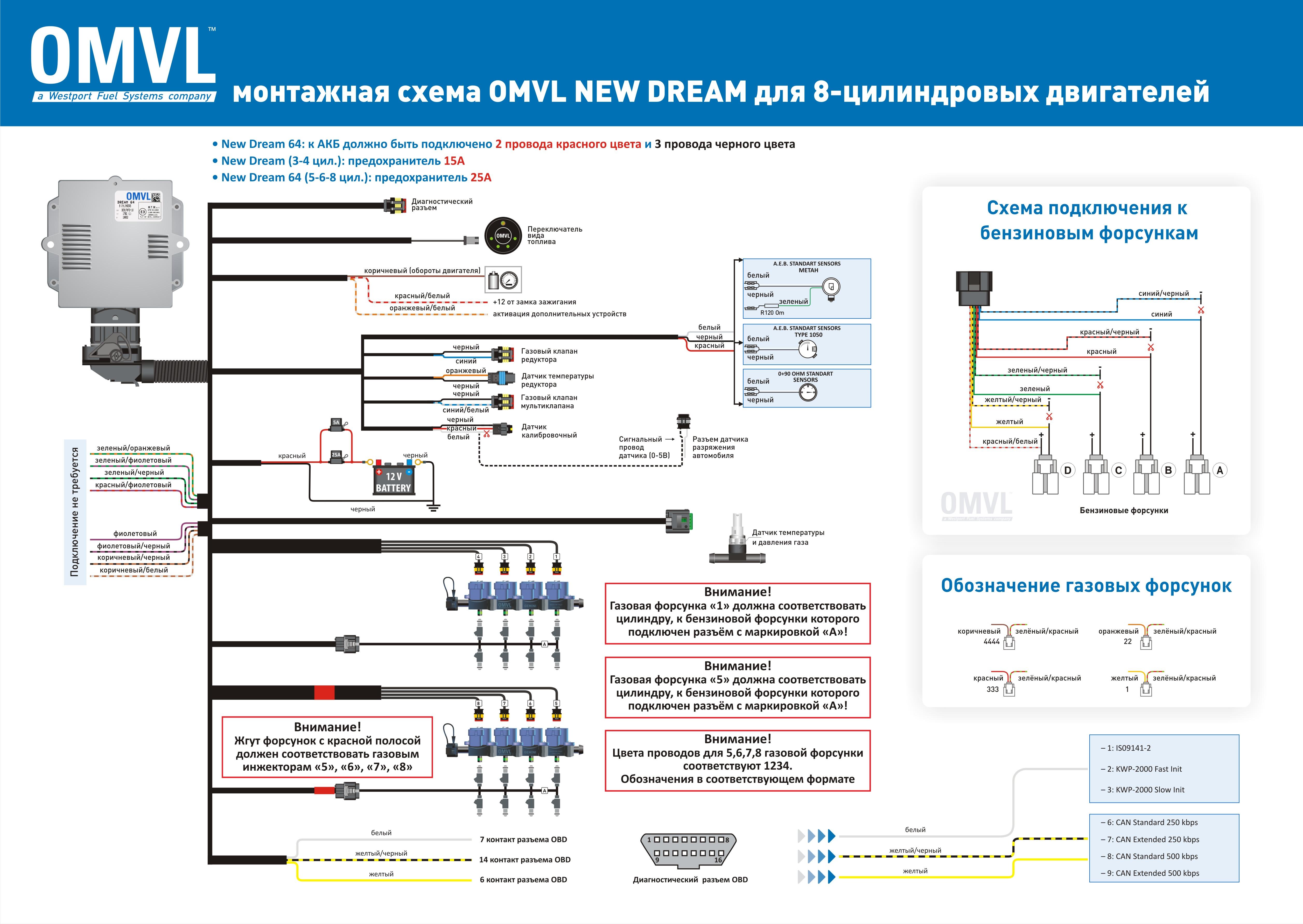 Omvl dream схема подключения